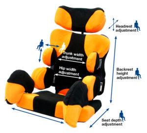flexi-seat-adjustment-diagram